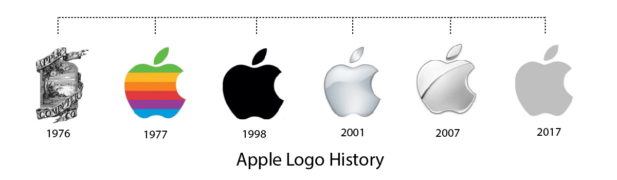 design de design